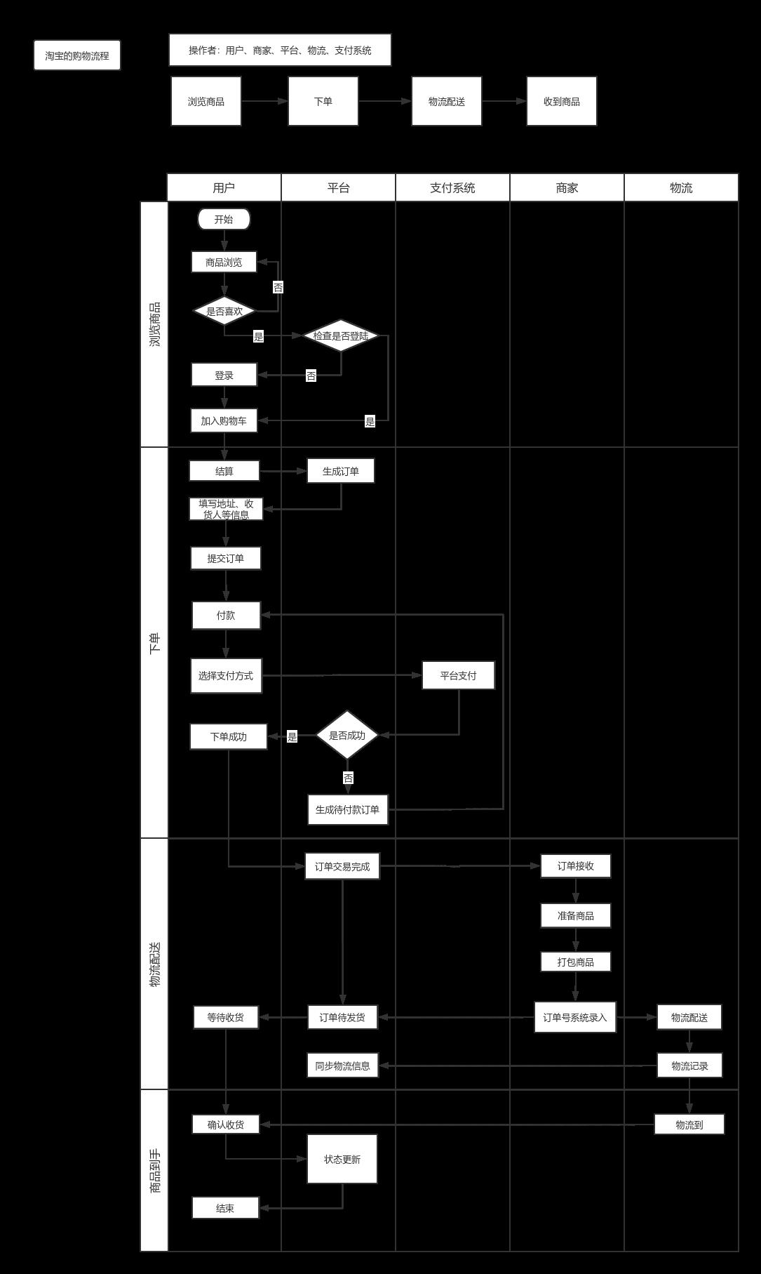 水果网站商城源码免费下载_商城网站源码_免费商城源码 (https://www.oilcn.net.cn/) 综合教程 第2张