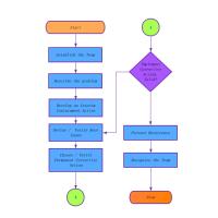 4f6822460cf2f5eec000d451  D Process Flow Diagram on pfmea process flow, fmea process flow, 5s process flow, dmaic process flow,